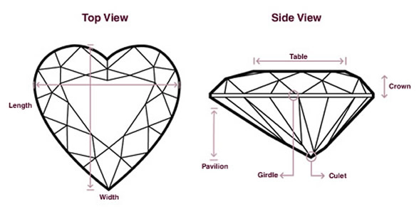 heart-shape-diamond