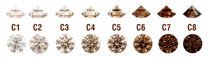 leibish chocolate affordable color of shaped tasteful round diamond collection article brown diamonds jewelry