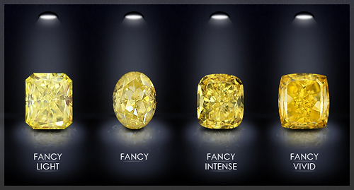 intensity ramon coloured diamonds joyer diamond fancy en a blog of types color