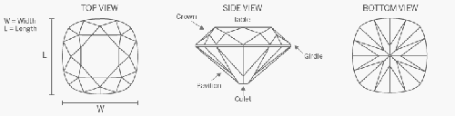 length to width ratio for diamonds