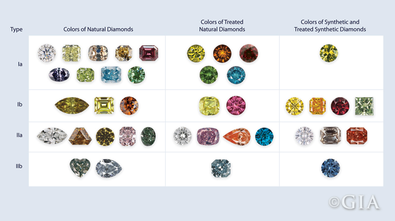 natural-vs-artificial-diamond
