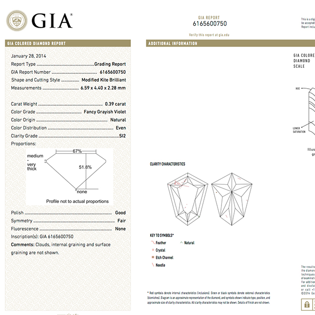 .39 carat SI2 GIA Certified fancy grayish violet natural colored diamond for sale-gia-certificate